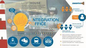 Internal-infographic-Developement team