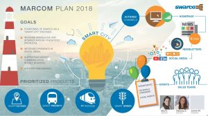 Internal-infographic-communication plan